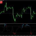 Индикатор стохастик РСИ Stochastic RSI - Indikator-Color-Stochastic_1-125x125