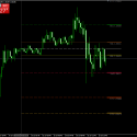 Индикатор показывающий торговые сессии Trading_Sessions_Open_Close - Indikator-Ku-Klux_1-125x125