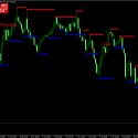 Фрактальный индикатор Fractals_Price - Indikator-Support-and-Resistance-Barry_1-125x125
