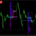 Индикатор показывающий торговые сессии Trading_Sessions_Open_Close - Indikator-MarketProfile_1-125x125